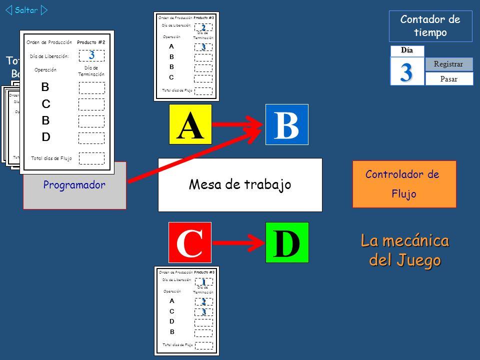 A B C D 3 La mecánica del Juego Mesa de trabajo 3 B C D