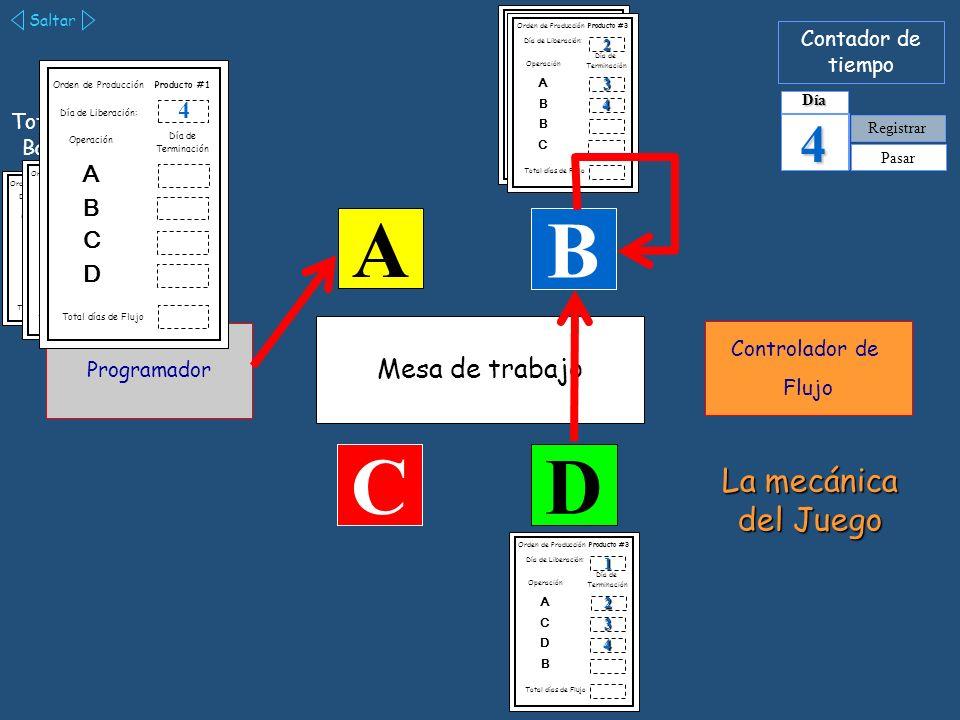 A B C D 3 4 La mecánica del Juego Mesa de trabajo 4 A B C D