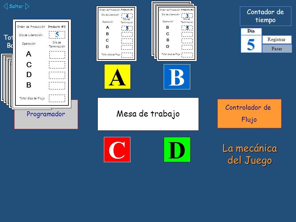 A B C D 4 5 La mecánica del Juego Mesa de trabajo A C D B
