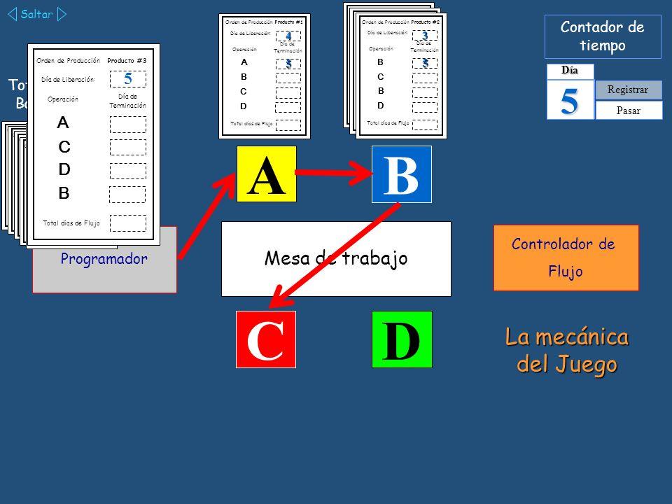 A B C D 4 5 La mecánica del Juego Mesa de trabajo 5 A C D B