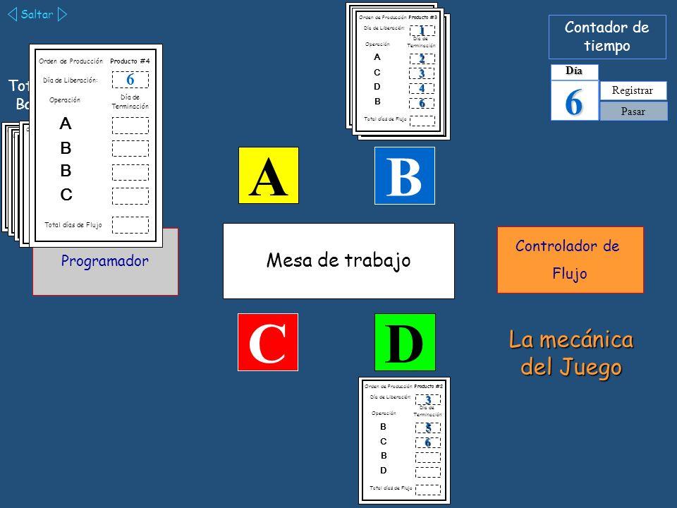 A B C D 5 6 La mecánica del Juego Mesa de trabajo 6 A B C