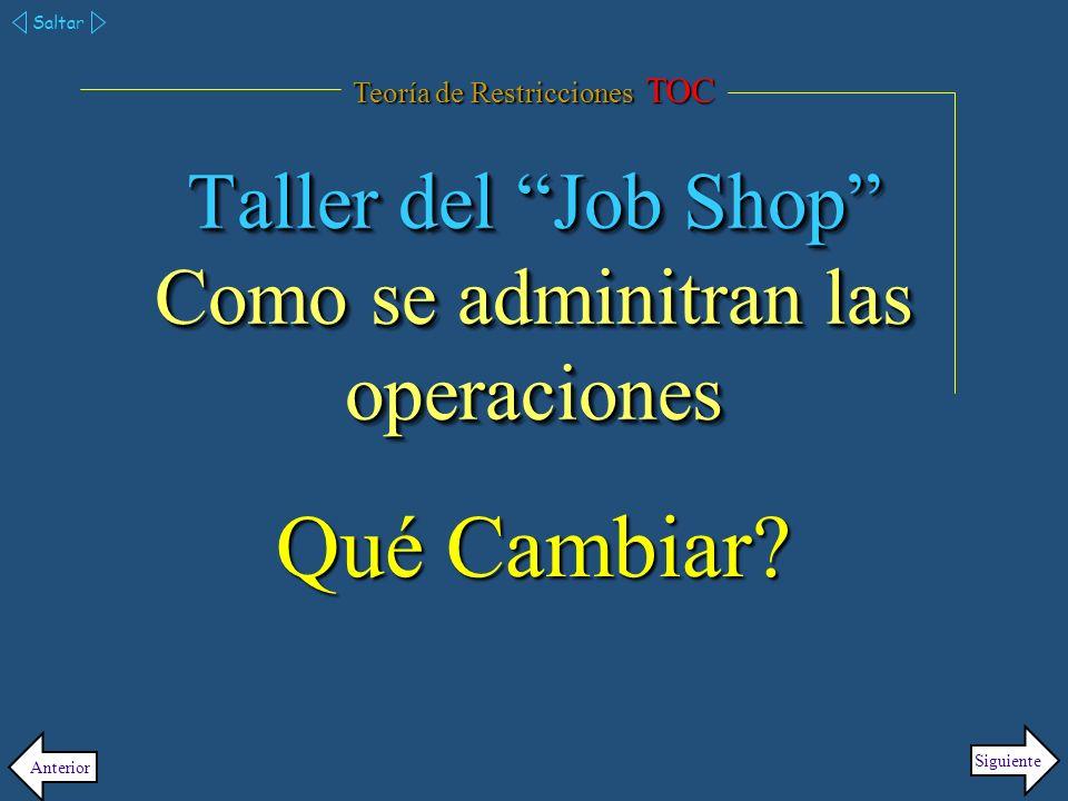 Taller del Job Shop Como se adminitran las operaciones