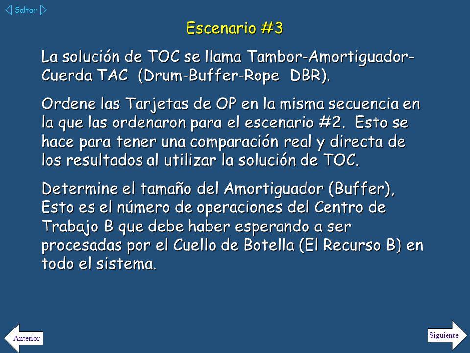 Saltar Escenario #3. La solución de TOC se llama Tambor-Amortiguador-Cuerda TAC (Drum-Buffer-Rope DBR).