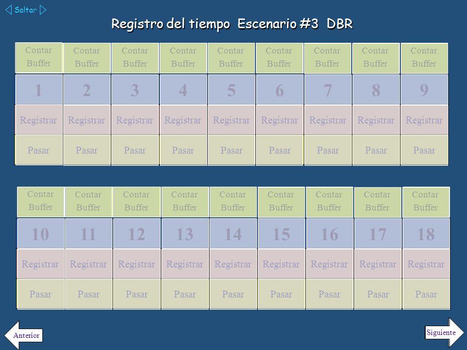 Registro del tiempo Escenario #3 DBR