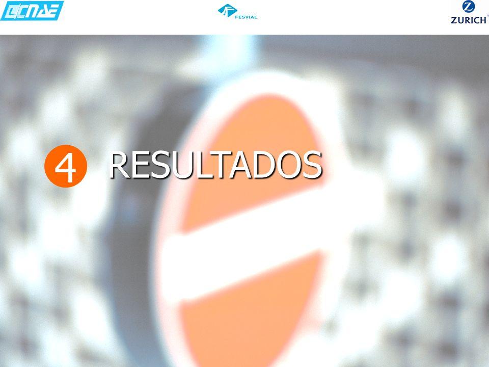 RESULTADOS 4 14