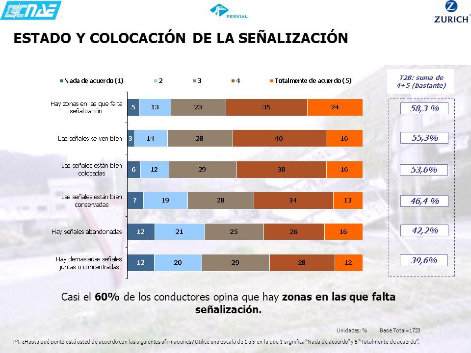 ESTADO Y COLOCACIÓN DE LA SEÑALIZACIÓN