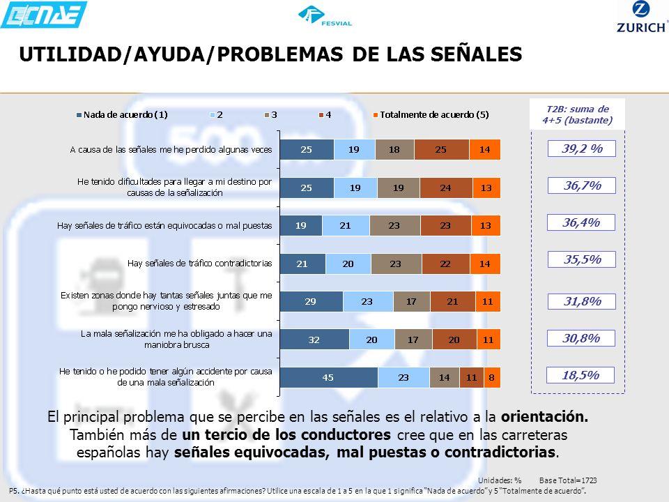 UTILIDAD/AYUDA/PROBLEMAS DE LAS SEÑALES