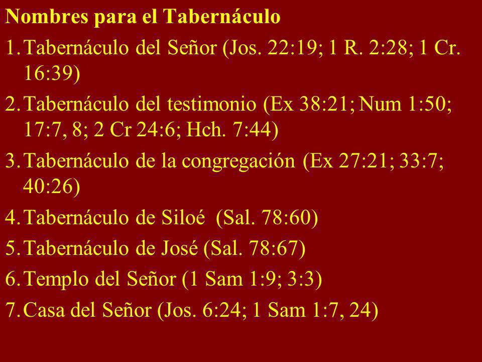 Nombres para el Tabernáculo