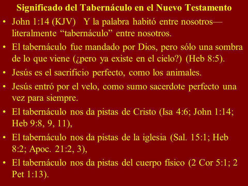 Significado del Tabernáculo en el Nuevo Testamento