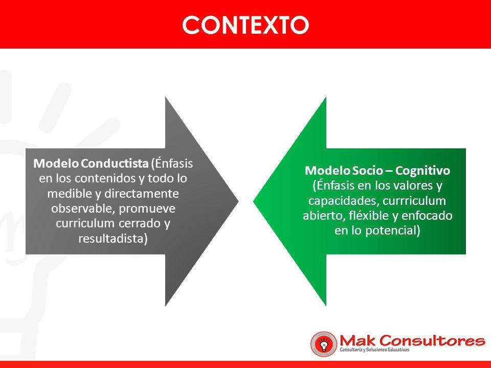 CONTEXTO Modelo Conductista (Énfasis en los contenidos y todo lo medible y directamente observable, promueve curriculum cerrado y resultadista)