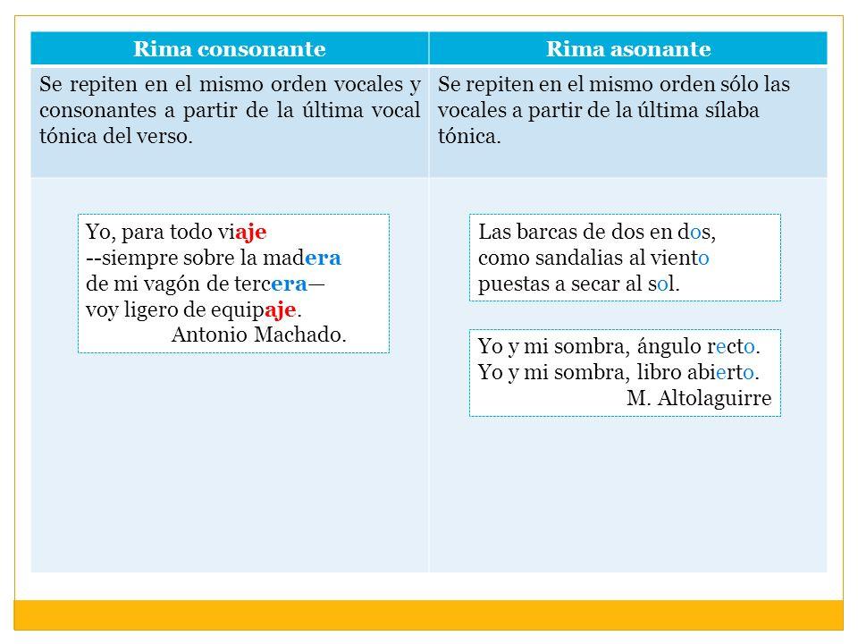 Rima consonante Rima asonante. Se repiten en el mismo orden vocales y consonantes a partir de la última vocal tónica del verso.