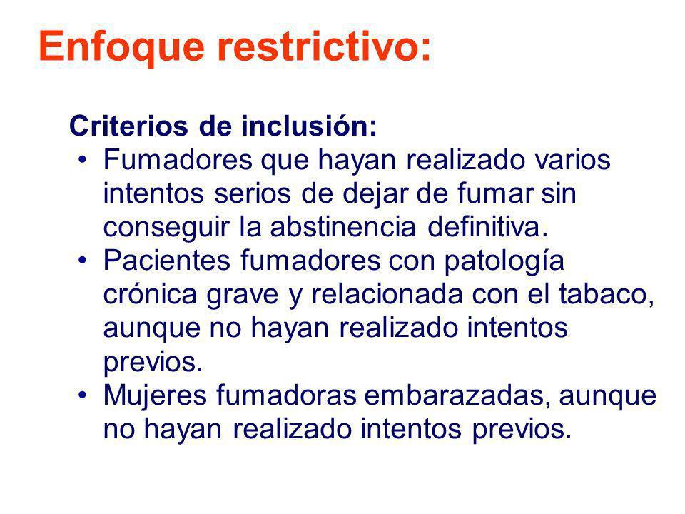 Enfoque restrictivo: Criterios de inclusión: