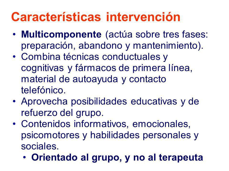 Características intervención