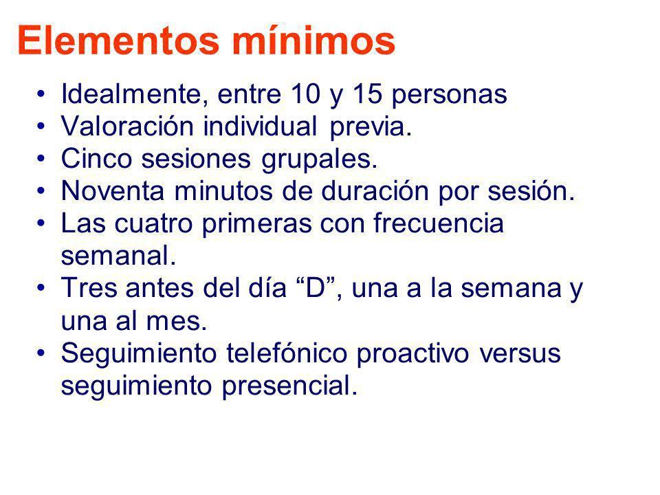 Elementos mínimos Idealmente, entre 10 y 15 personas