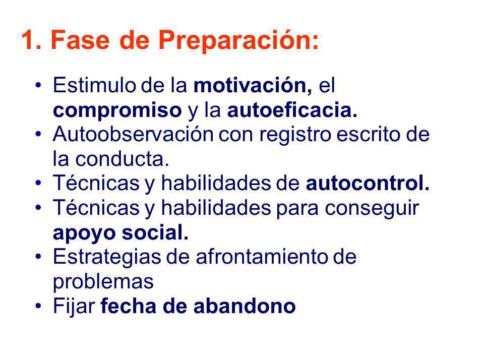 1. Fase de Preparación:Estimulo de la motivación, el compromiso y la autoeficacia. Autoobservación con registro escrito de la conducta.