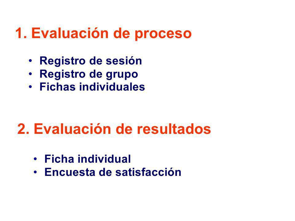 Registro de sesión Registro de grupo Fichas individuales