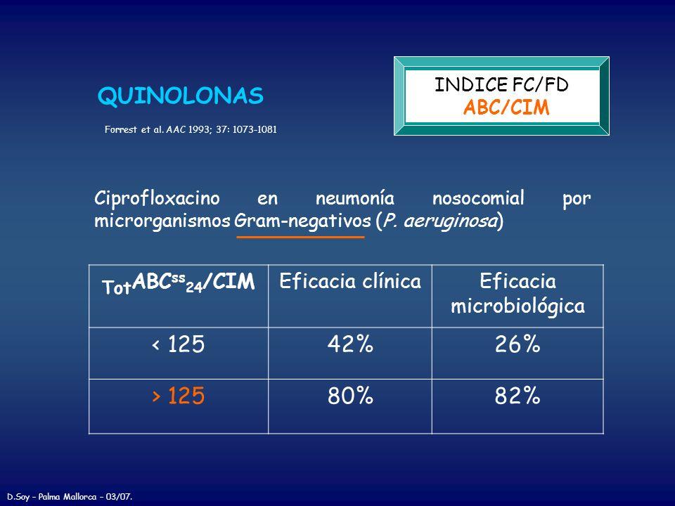 Eficacia microbiológica