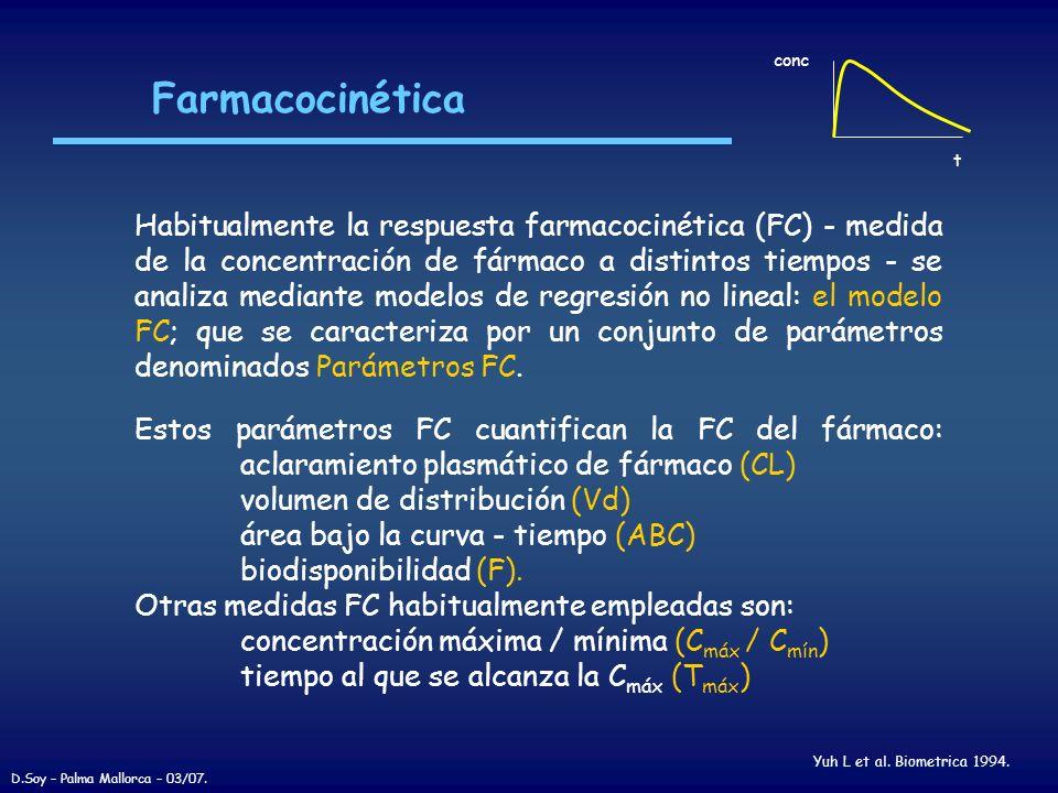 conc t. Farmacocinética.