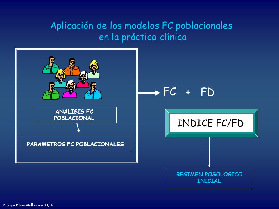 ANALISIS FC POBLACIONAL