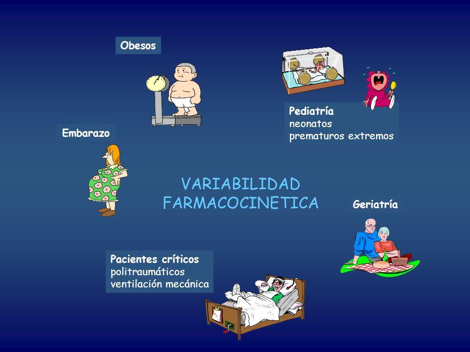VARIABILIDAD FARMACOCINETICA Obesos Pediatría neonatos