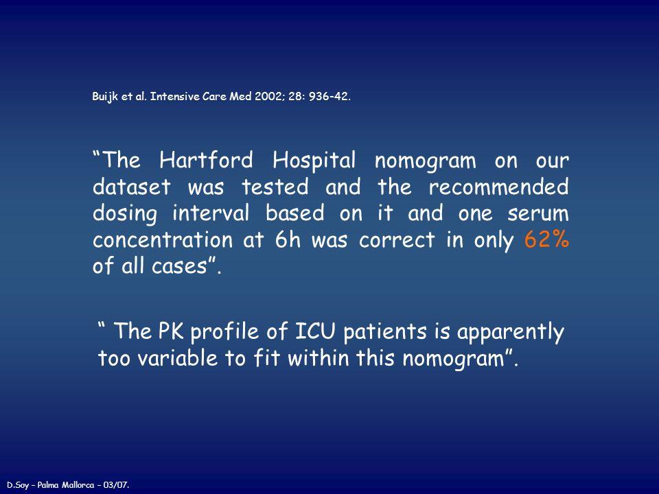 Buijk et al. Intensive Care Med 2002; 28: 936-42.