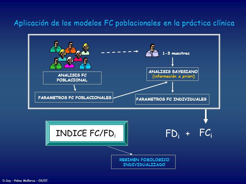 Aplicación de los modelos FC poblacionales en la práctica clínica