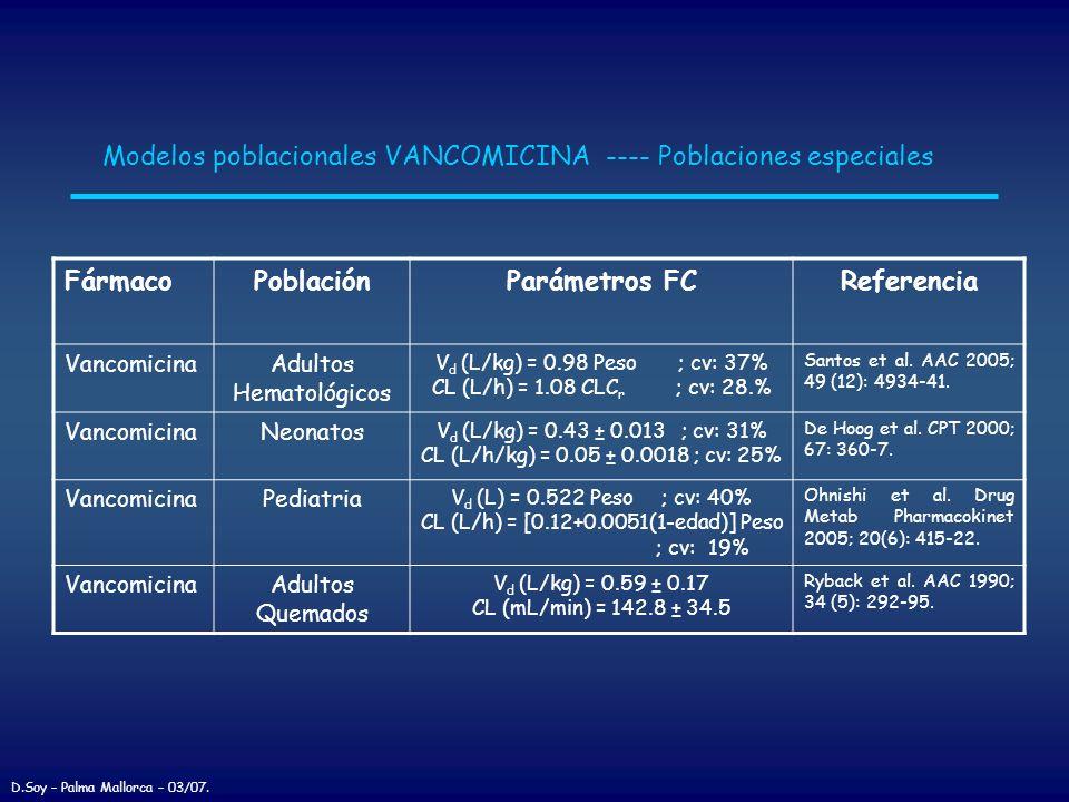 Población Parámetros FC Referencia