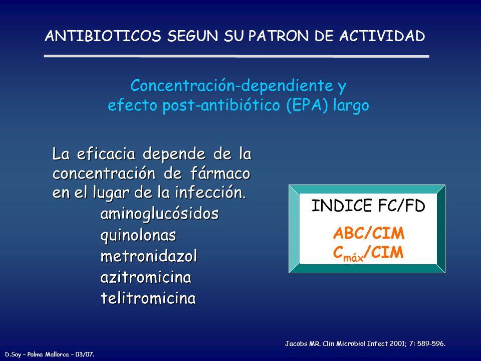 Concentración-dependiente y efecto post-antibiótico (EPA) largo