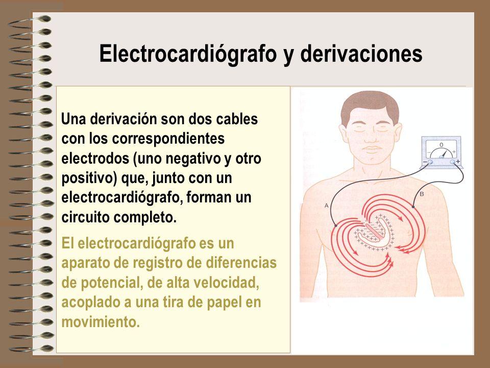 Electrocardiógrafo y derivaciones