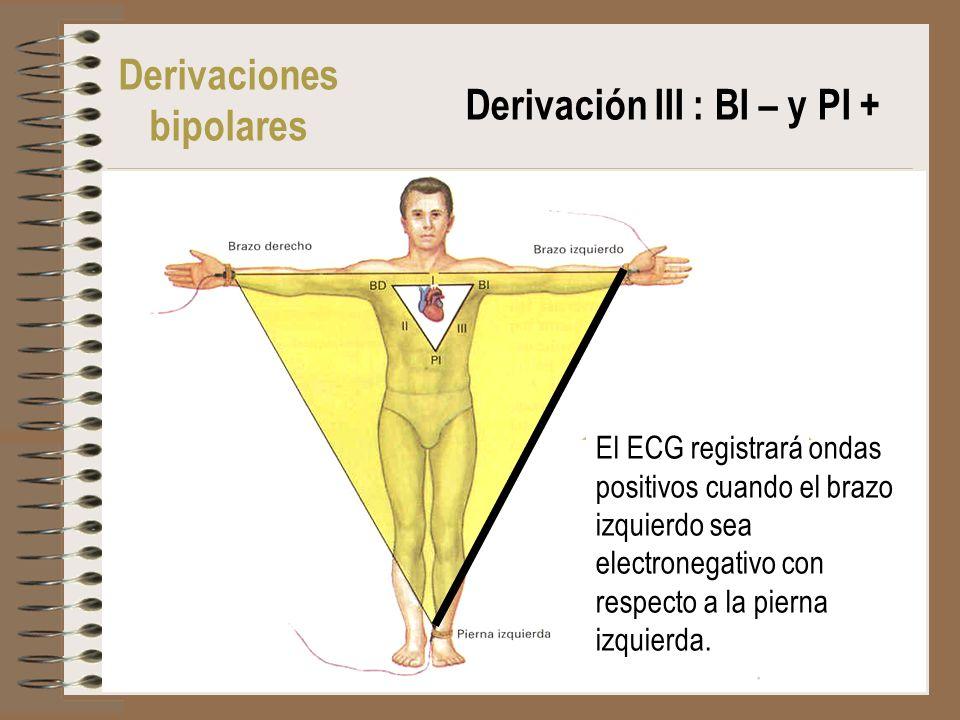 Derivación III : BI – y PI +