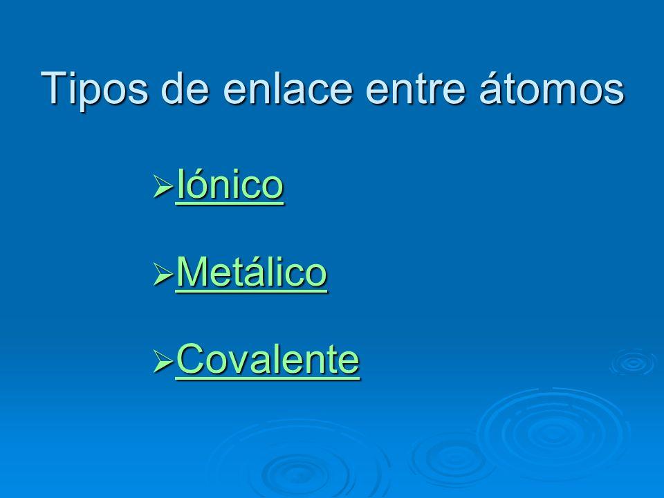 Tipos de enlace entre átomos