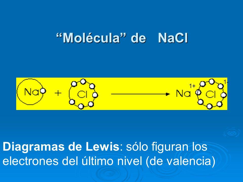 Molécula de NaCl 1-