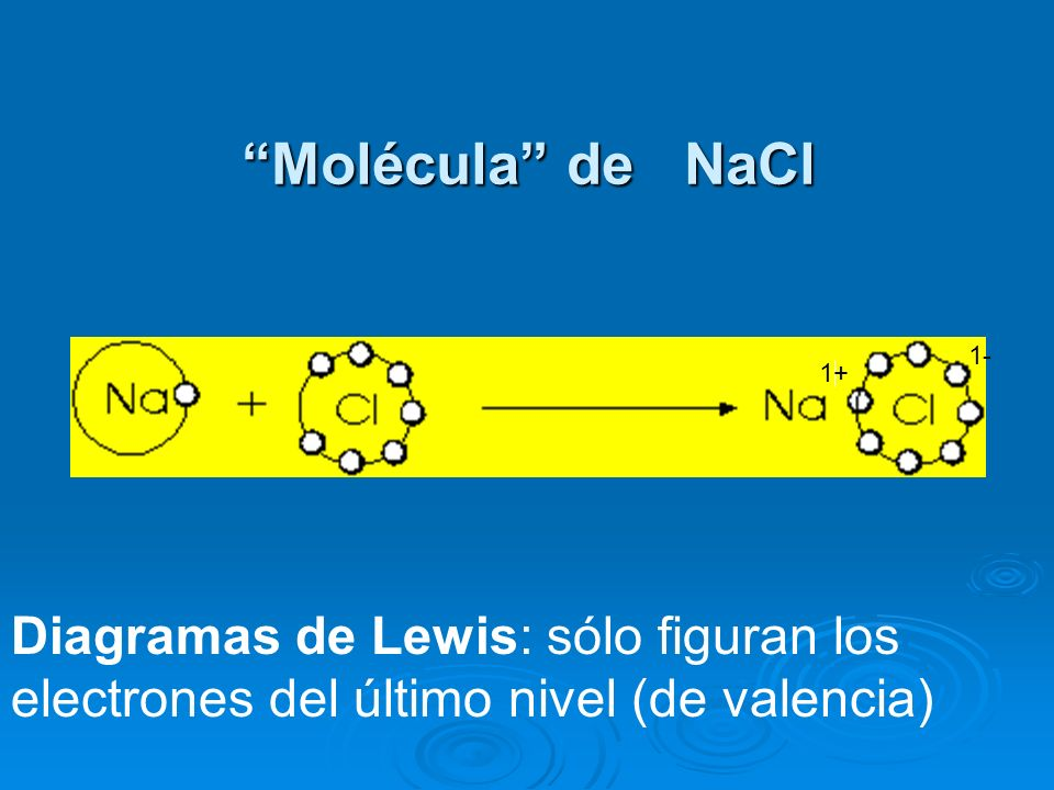 Molécula de NaCl1-