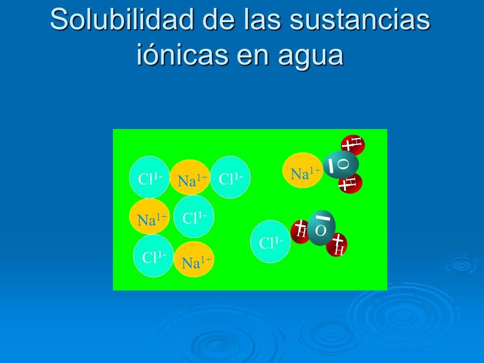 Solubilidad de las sustancias iónicas en agua