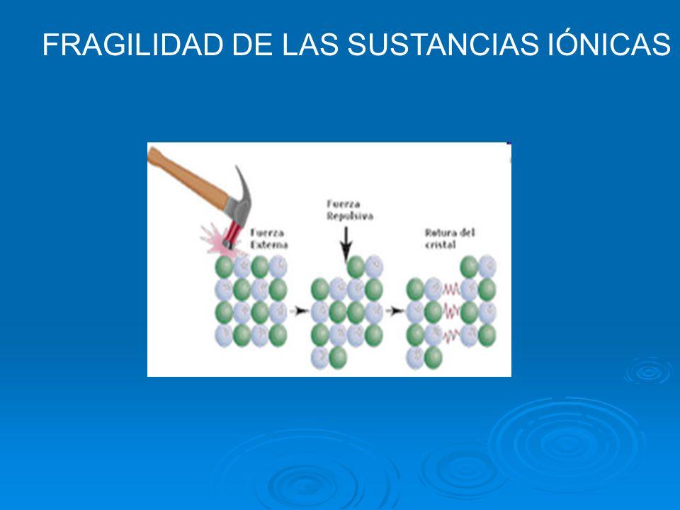 FRAGILIDAD DE LAS SUSTANCIAS IÓNICAS
