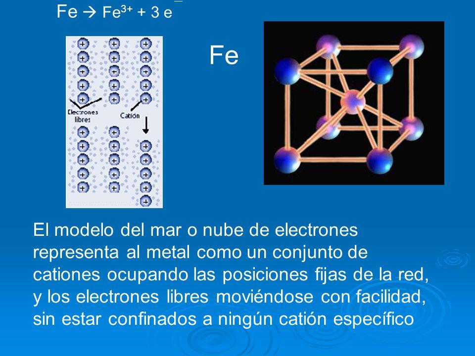 Fe  Fe3+ + 3 eFe.