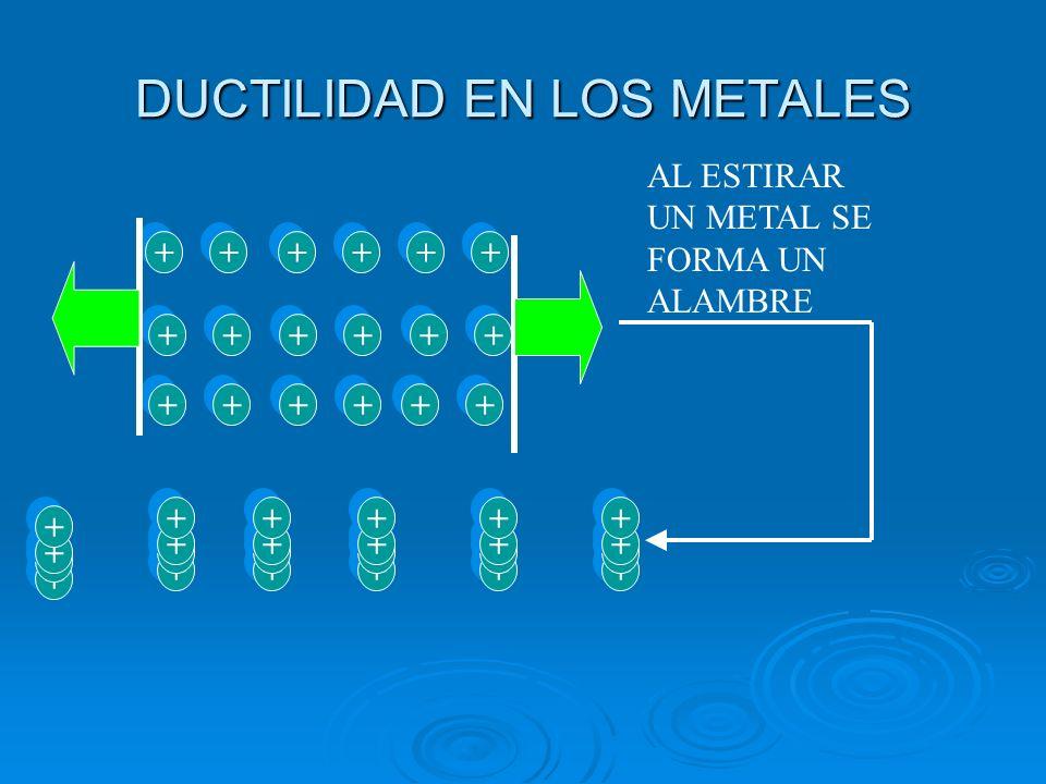 DUCTILIDAD EN LOS METALES