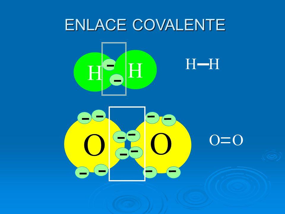 ENLACE COVALENTE H H H H O O O O