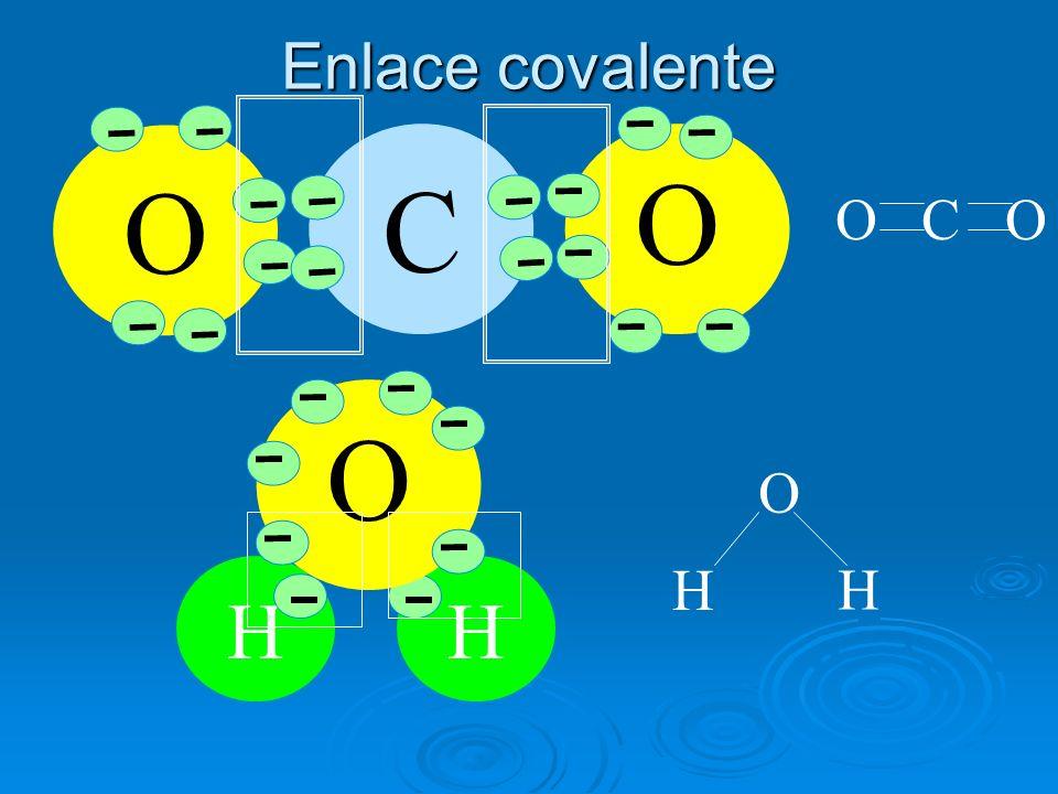 Enlace covalente O O C O C O O O H H H