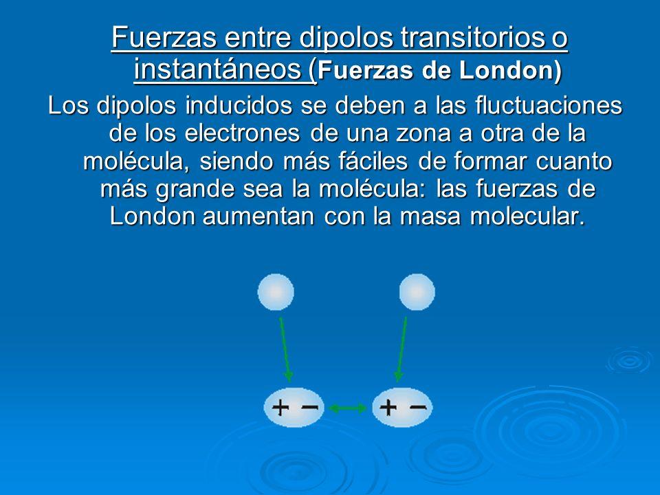 Fuerzas entre dipolos transitorios o instantáneos (Fuerzas de London)