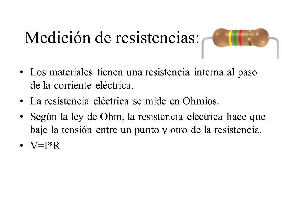 Medición de resistencias: