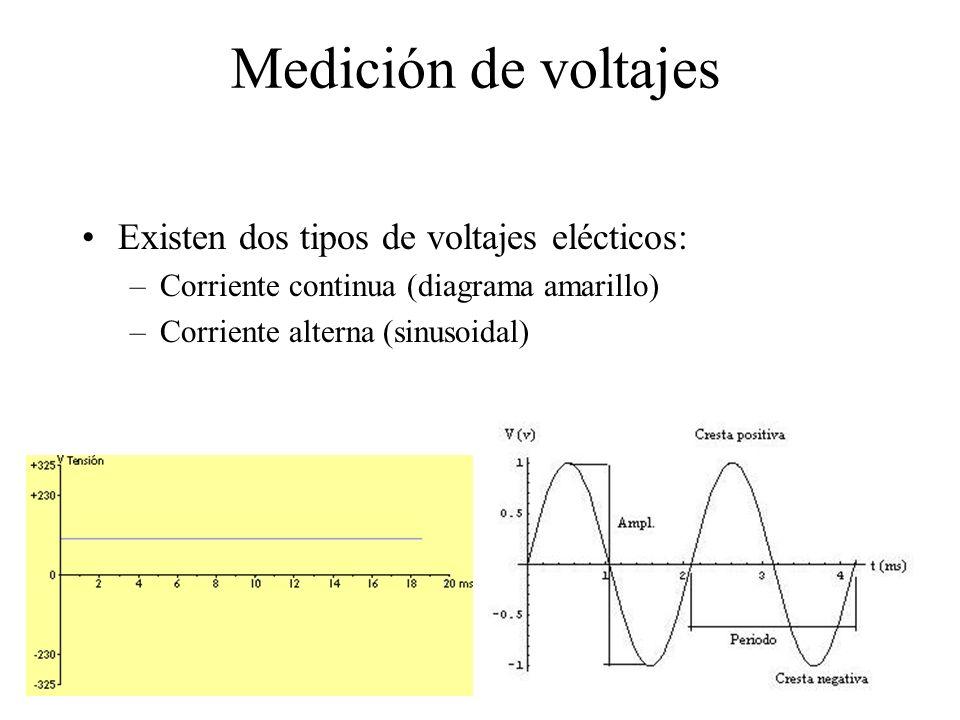 Medición de voltajes Existen dos tipos de voltajes elécticos: