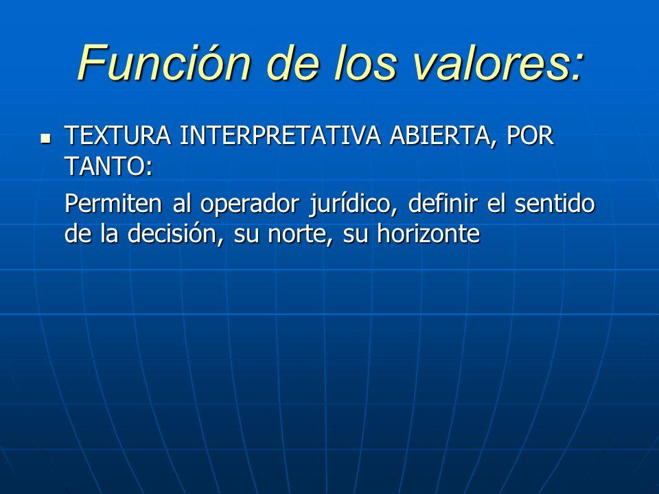 Función de los valores: