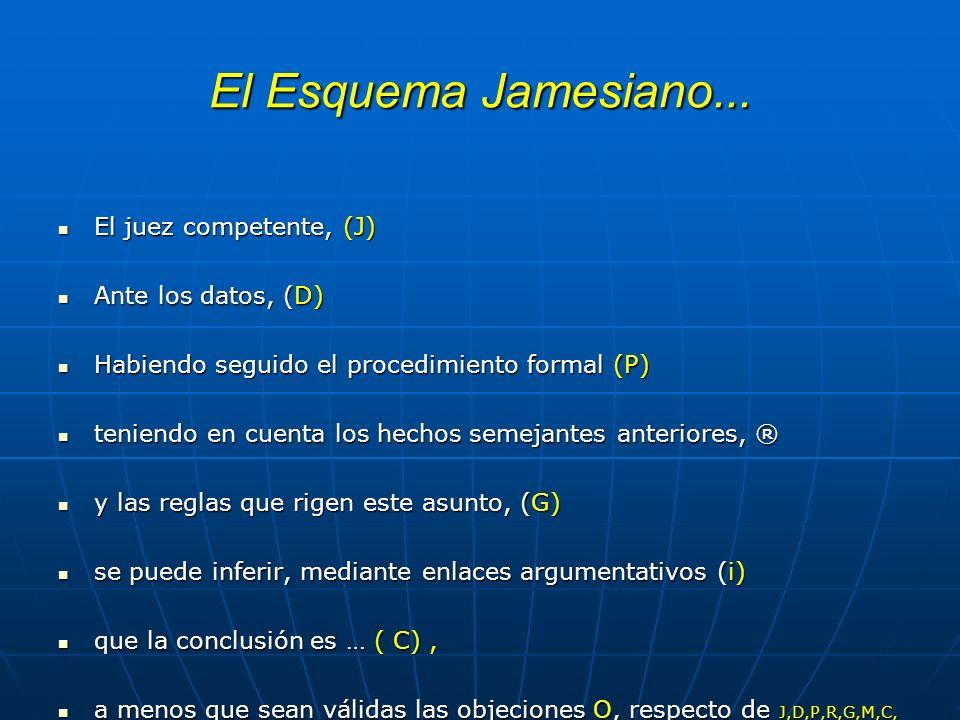 El Esquema Jamesiano... El juez competente, (J) Ante los datos, (D)