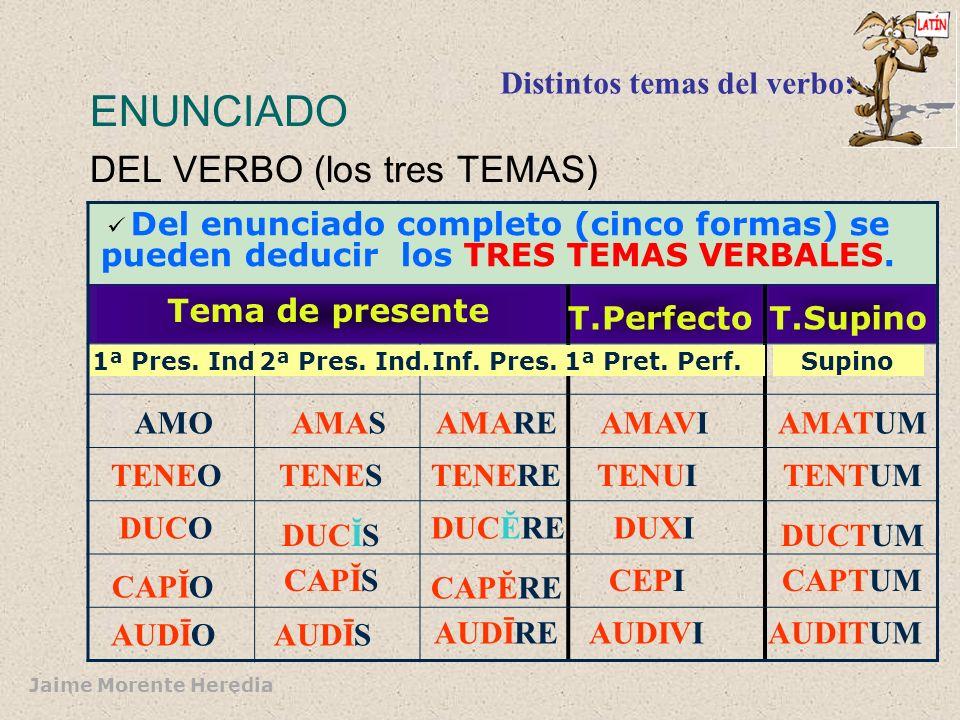 ENUNCIADO DEL VERBO (los tres TEMAS)