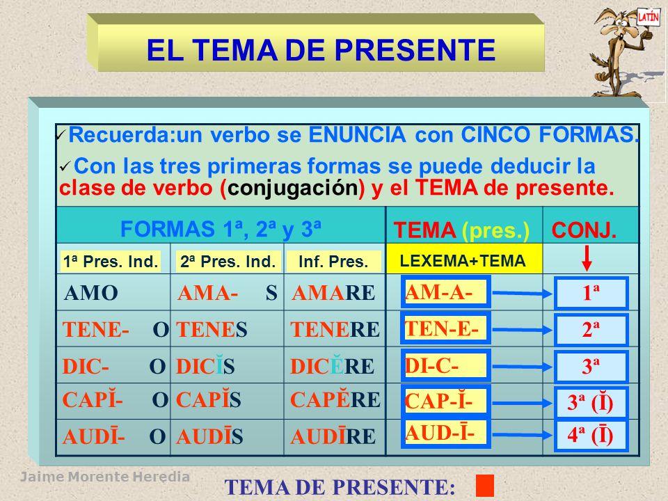 EL TEMA DE PRESENTE Recuerda:un verbo se ENUNCIA con CINCO FORMAS.