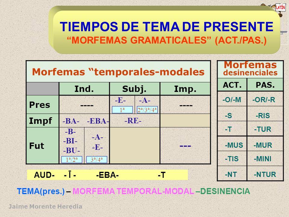 TIEMPOS DE TEMA DE PRESENTE MORFEMAS GRAMATICALES (ACT./PAS.)