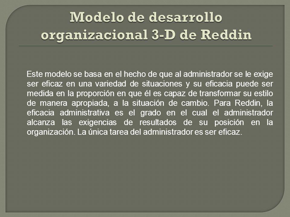 Modelo de desarrollo organizacional 3-D de Reddin