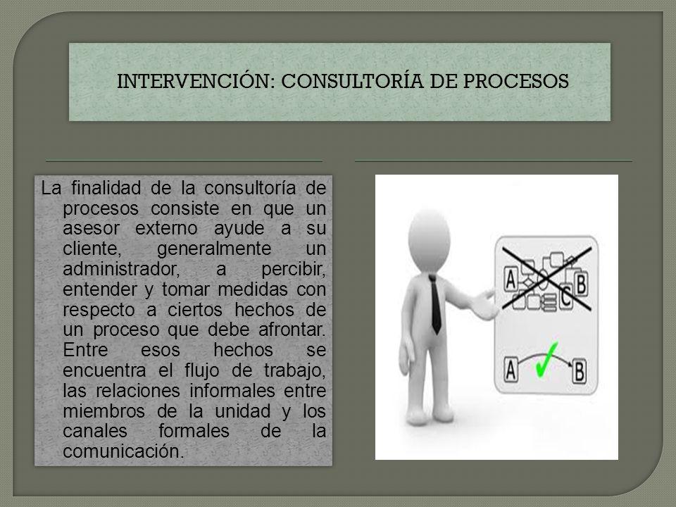 Intervención: consultoría de procesos