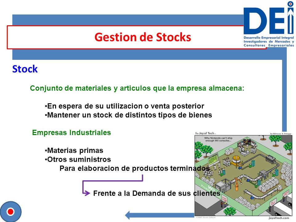 Gestion de Stocks Stock